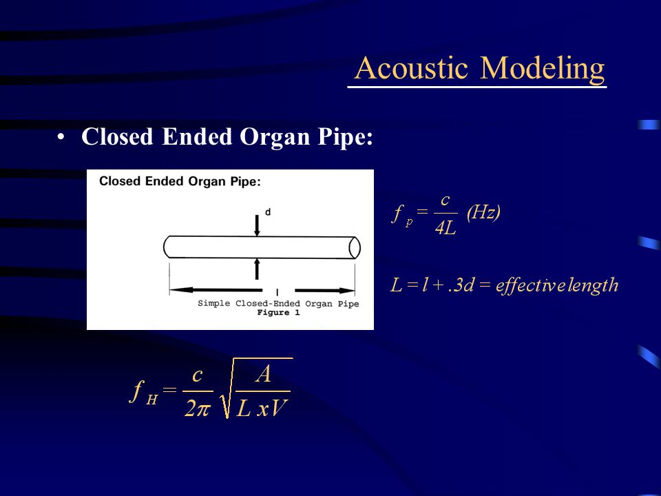 Closed Ended Organ Pipe: