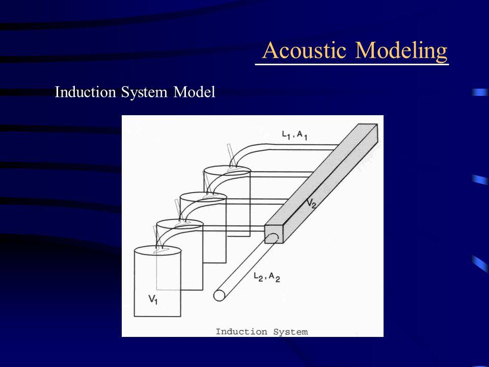 Acoustic Modeling Induction System Model