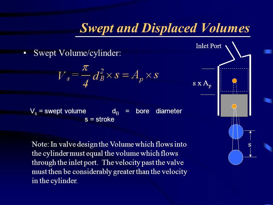Swept and Displaced Volumes Swept Volume/cylinder: V s = swept volumed B = bore diameter s = stroke s s x A p Inlet Port Note: In valve design the Vol