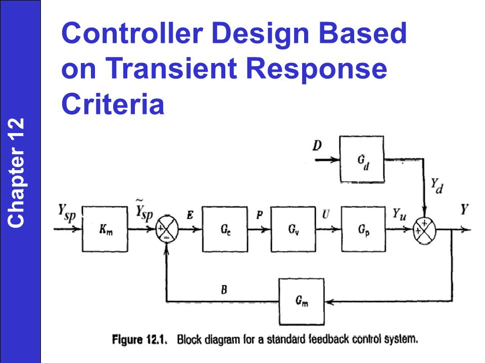 Controller Design Based on Transient Response Criteria Chapter 12