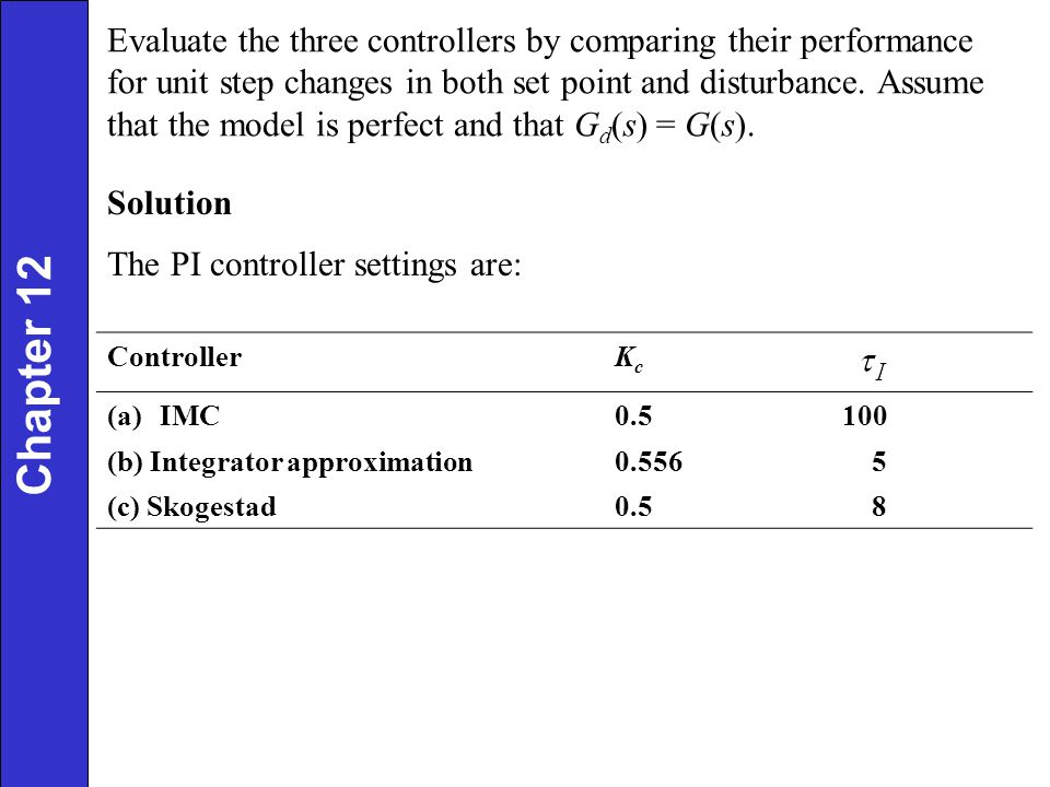 Evaluate the three controllers by comparing their performance for unit step changes in both set point and disturbance. Assume that the model is perfec