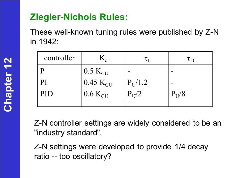 Ziegler-Nichols Rules: These well-known tuning rules were published by Z-N in 1942: controllerKcKc I D P PI PID 0.5 K CU 0.45 K CU 0.6 K CU - P U /1.2