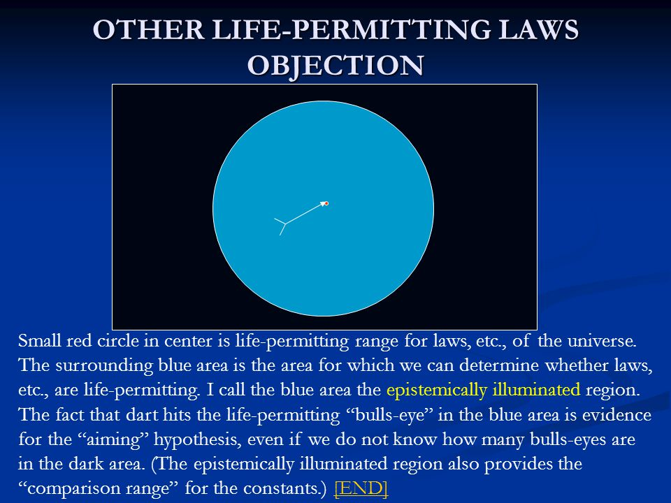 OTHER LIFE-PERMITTING LAWS OBJECTION Small red circle in center is life-permitting range for laws, etc., of the universe.