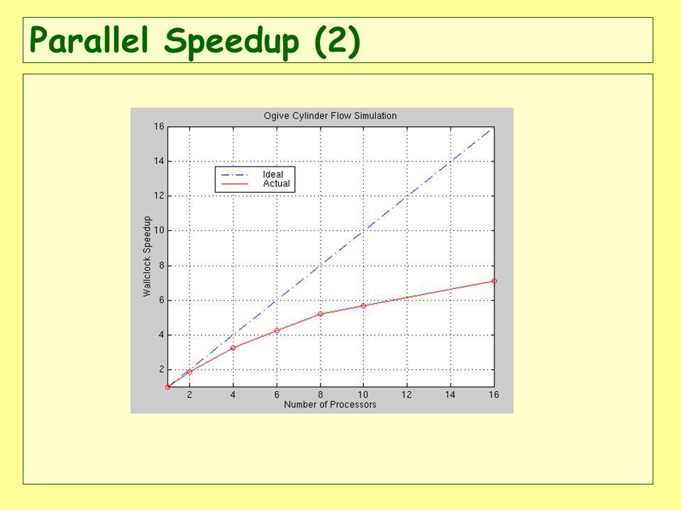 Parallel Speedup (2)