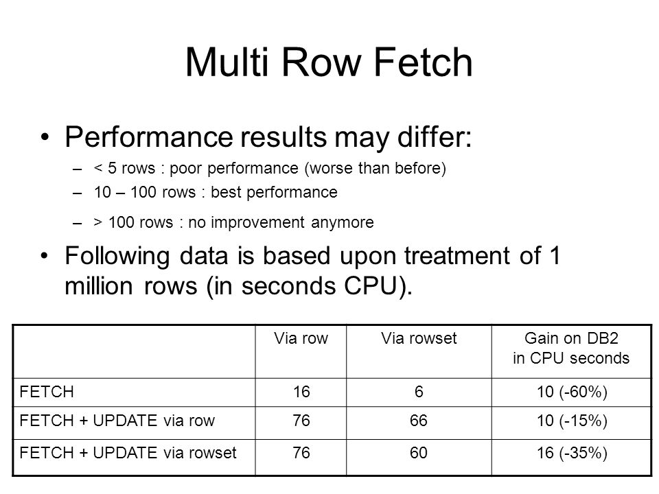 Multi Row Fetch Performance results may differ: –< 5 rows : poor performance (worse than before) –10 – 100 rows : best performance –> 100 rows : no improvement anymore Following data is based upon treatment of 1 million rows (in seconds CPU).
