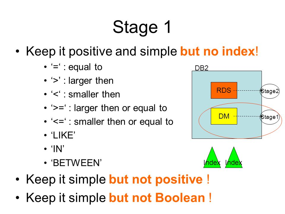 Stage 1 Keep it positive and simple but no index.
