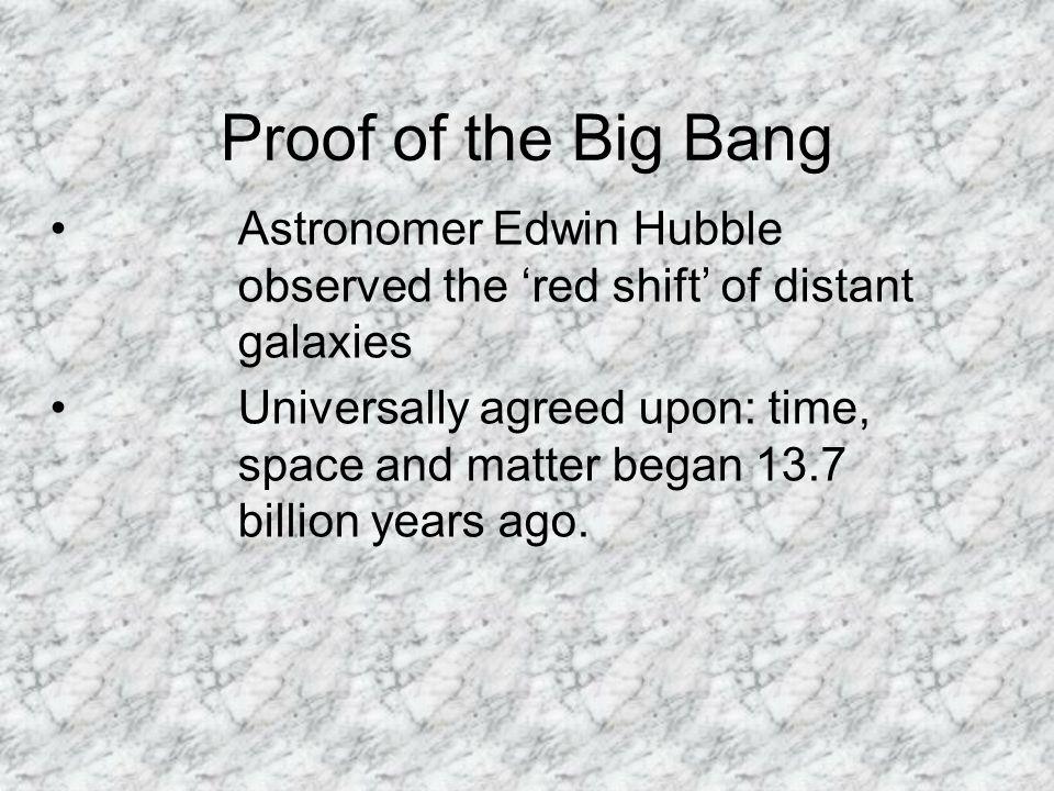 Before the Big Bang.