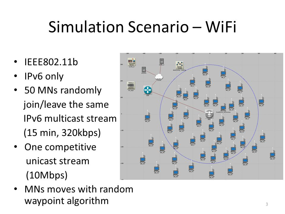 Simulation Scenario – WiFi IEEE802.11b IPv6 only 50 MNs randomly join/leave the same IPv6 multicast stream (15 min, 320kbps) One competitive unicast stream (10Mbps) MNs moves with random waypoint algorithm 3