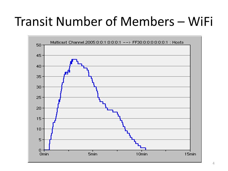Transit Number of Members – WiFi 4