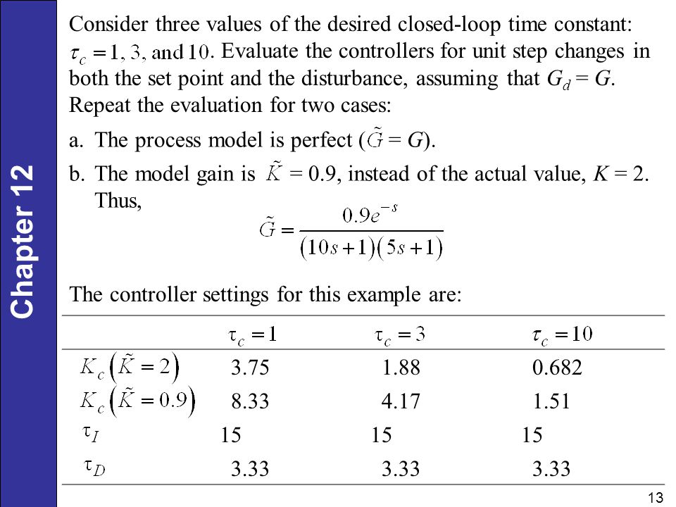 Chapter 12 13 Consider three values of the desired closed-loop time constant:. Evaluate the controllers for unit step changes in both the set point an