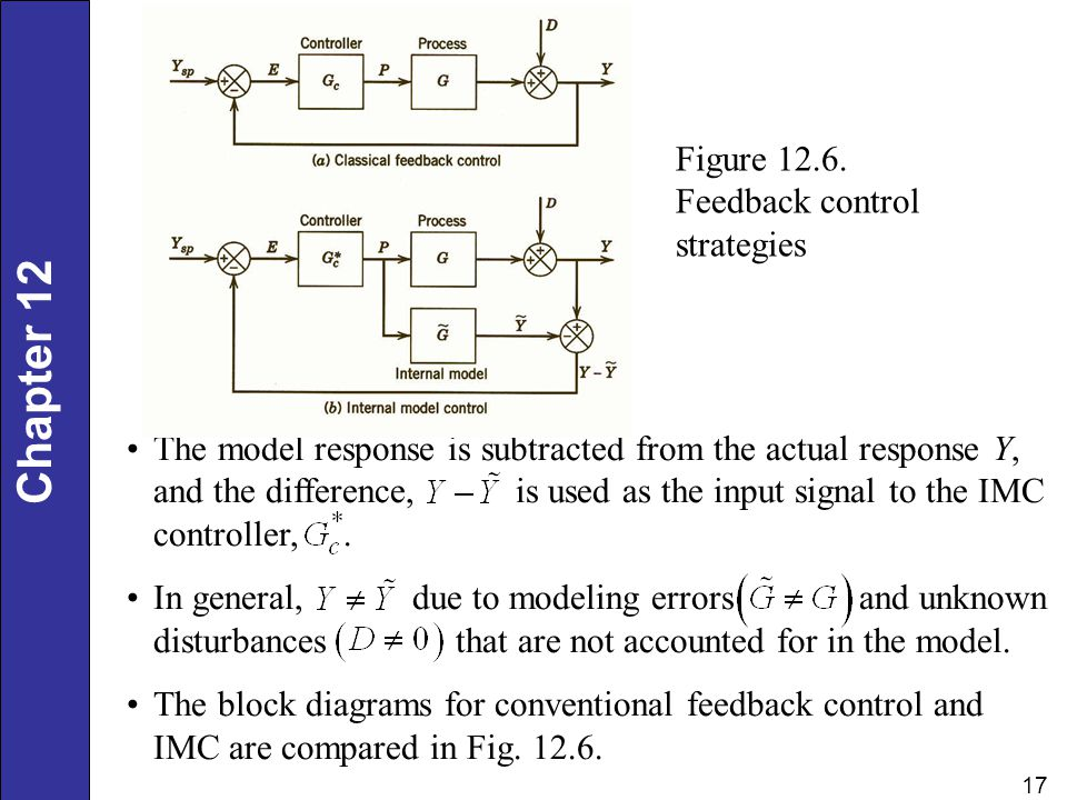 Chapter 12 17 The model response is subtracted from the actual response Y, and the difference, is used as the input signal to the IMC controller,. In