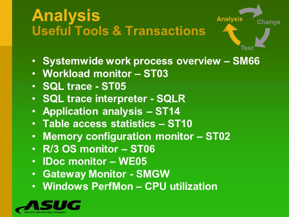 Analysis Useful Tools & Transactions Systemwide work process overview – SM66 Workload monitor – ST03 SQL trace - ST05 SQL trace interpreter - SQLR App