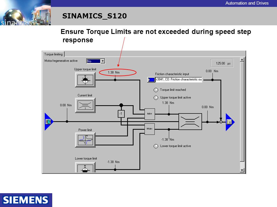 Automation and Drives SINAMICS_S120 Ensure Torque Limits are not exceeded during speed step response