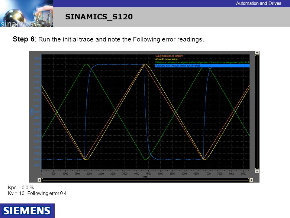 Automation and Drives SINAMICS_S120 Kpc = 0.0 % Kv = 10, Following error 0.4 Step 6: Run the initial trace and note the Following error readings.
