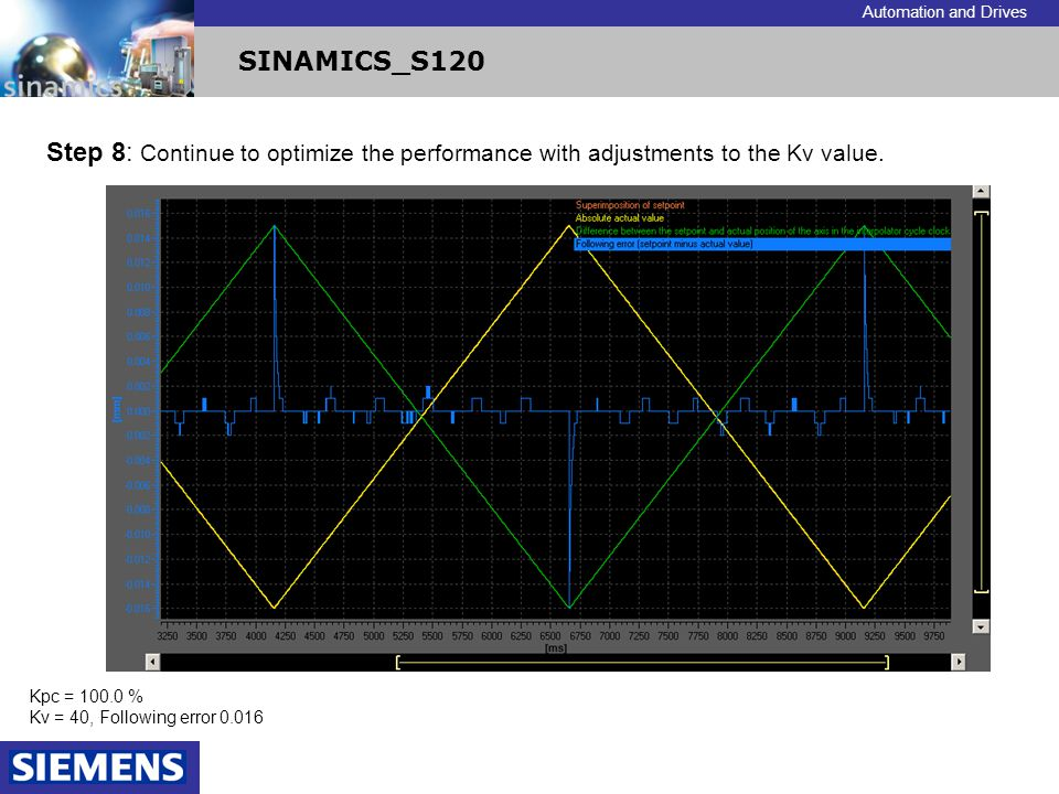 Automation and Drives SINAMICS_S120 Step 8: Continue to optimize the performance with adjustments to the Kv value. Kpc = 100.0 % Kv = 40, Following er
