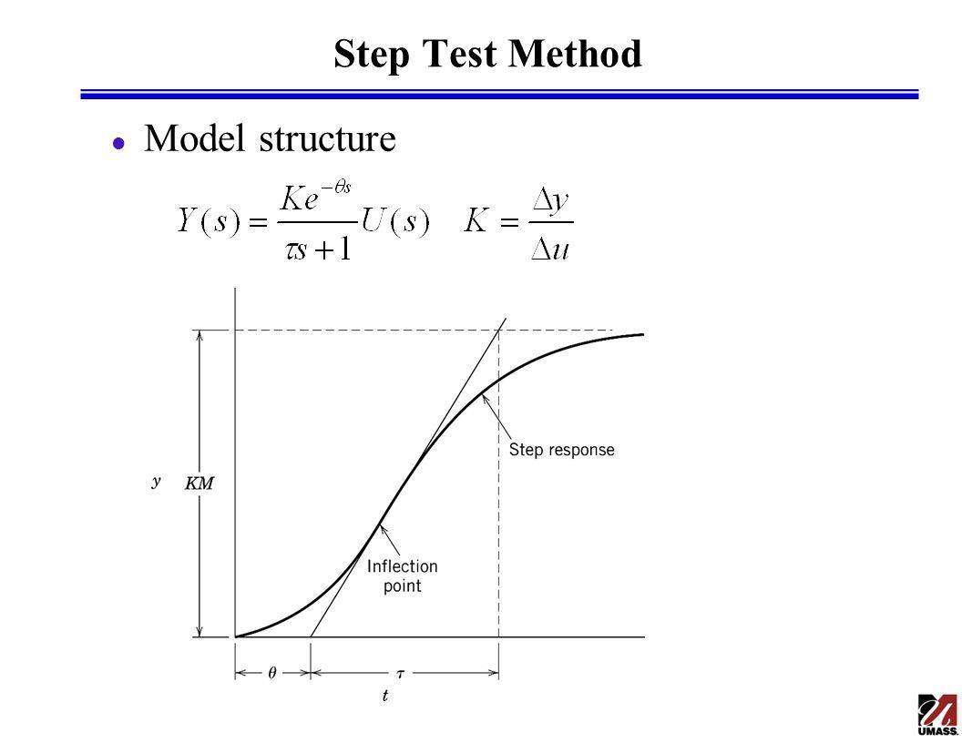 Step Test Method l Model structure