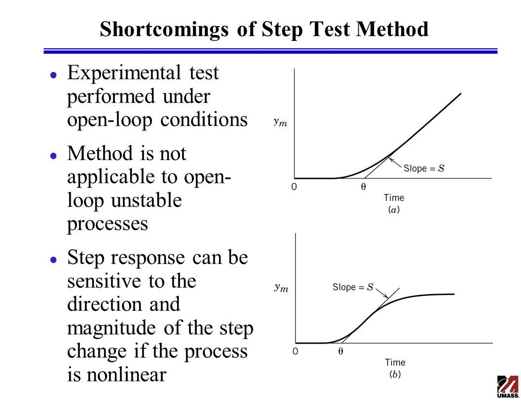 Shortcomings of Step Test Method l Experimental test performed under open-loop conditions l Method is not applicable to open- loop unstable processes l Step response can be sensitive to the direction and magnitude of the step change if the process is nonlinear