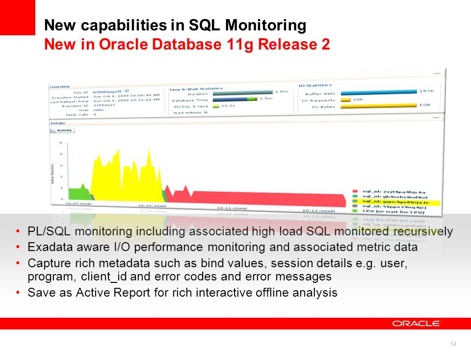 12 PL/SQL monitoring including associated high load SQL monitored recursively Exadata aware I/O performance monitoring and associated metric data Capture rich metadata such as bind values, session details e.g.