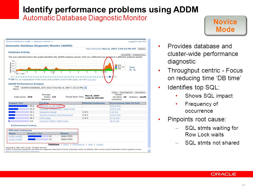 24 Identify performance problems using ADDM Automatic Database Diagnostic Monitor Provides database and cluster-wide performance diagnostic Throughput centric - Focus on reducing time DB time Identifies top SQL: Shows SQL impact Frequency of occurrence Pinpoints root cause: – SQL stmts waiting for Row Lock waits – SQL stmts not shared Novice Mode