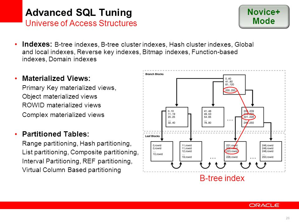 26 Advanced SQL Tuning Universe of Access Structures Indexes: B-tree indexes, B-tree cluster indexes, Hash cluster indexes, Global and local indexes, Reverse key indexes, Bitmap indexes, Function-based indexes, Domain indexes Materialized Views: Primary Key materialized views, Object materialized views ROWID materialized views Complex materialized views Partitioned Tables: Range partitioning, Hash partitioning, List partitioning, Composite partitioning, Interval Partitioning, REF partitioning, Virtual Column Based partitioning B-tree index Novice+ Mode