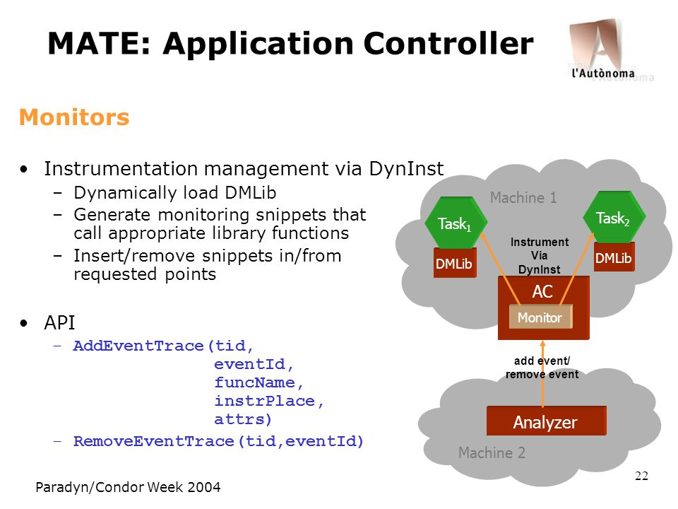 Paradyn/Condor Week 2004 22 MATE: Application Controller Machine 1 DMLib Task 2 Task 1 Instrument Via DynInst Machine 2 Analyzer add event/ remove event AC Monitor Monitors Instrumentation management via DynInst –Dynamically load DMLib –Generate monitoring snippets that call appropriate library functions –Insert/remove snippets in/from requested points API –AddEventTrace(tid, eventId, funcName, instrPlace, attrs) –RemoveEventTrace(tid,eventId)