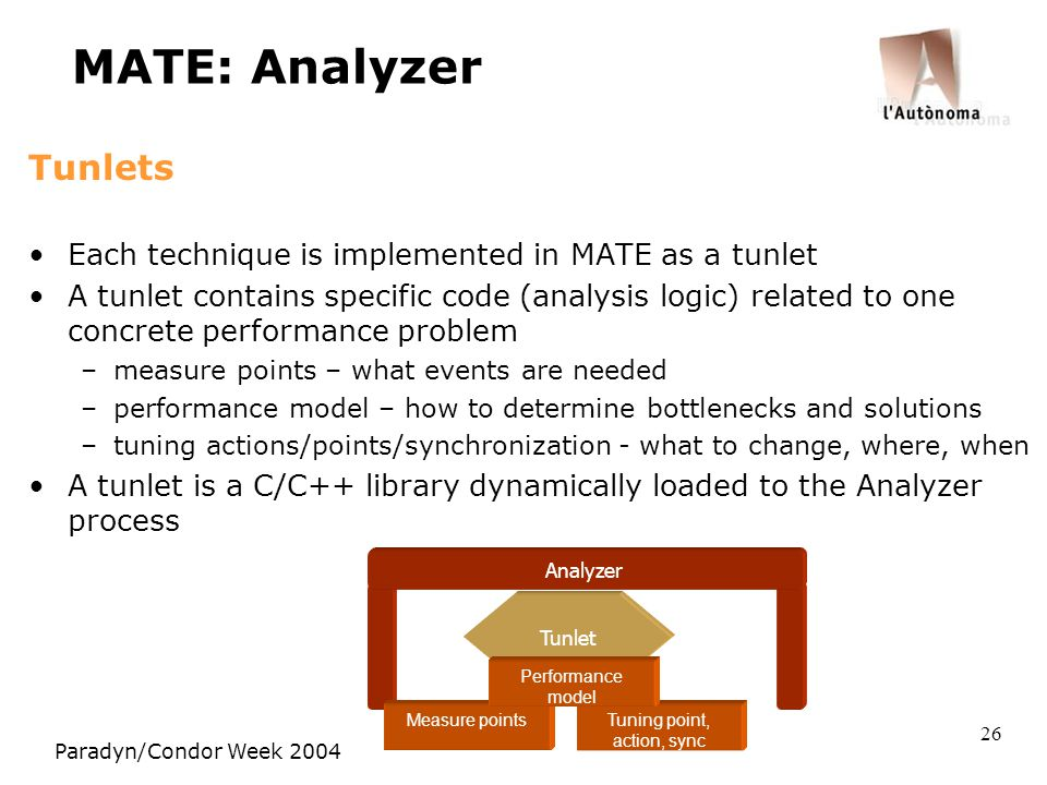 Paradyn/Condor Week 2004 26 MATE: Analyzer Tunlets Each technique is implemented in MATE as a tunlet A tunlet contains specific code (analysis logic) related to one concrete performance problem –measure points – what events are needed –performance model – how to determine bottlenecks and solutions –tuning actions/points/synchronization - what to change, where, when A tunlet is a C/C++ library dynamically loaded to the Analyzer process Analyzer Tunlet Measure pointsTuning point, action, sync Performance model