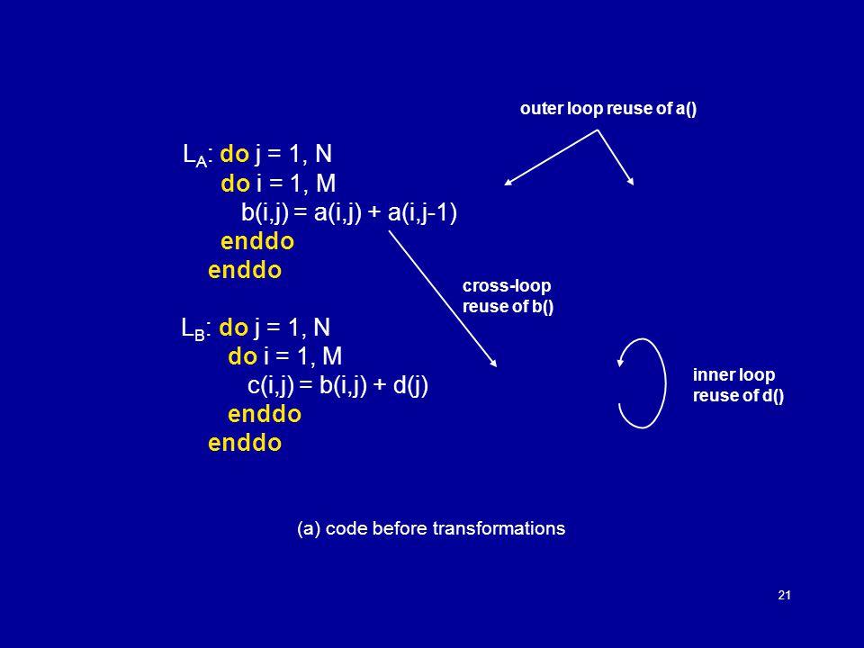 21 L A : do j = 1, N do i = 1, M b(i,j) = a(i,j) + a(i,j-1) enddo L B : do j = 1, N do i = 1, M c(i,j) = b(i,j) + d(j) enddo outer loop reuse of a() cross-loop reuse of b() (a) code before transformations inner loop reuse of d()