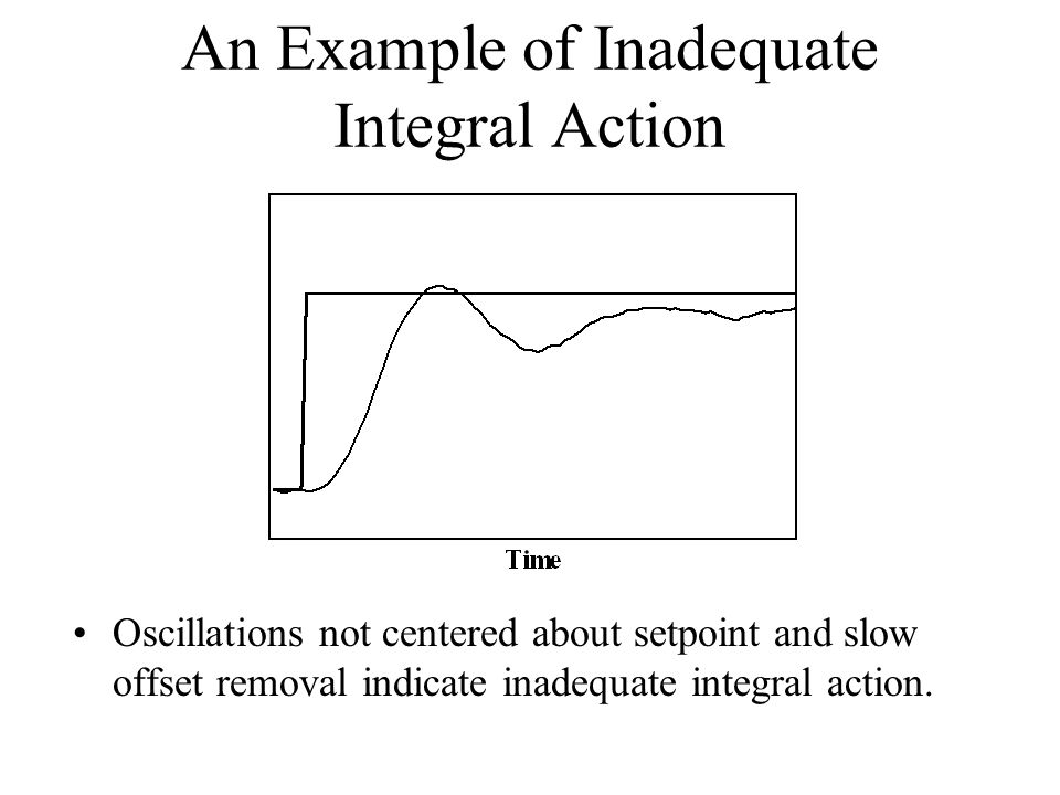 An Example of Inadequate Integral Action Oscillations not centered about setpoint and slow offset removal indicate inadequate integral action.