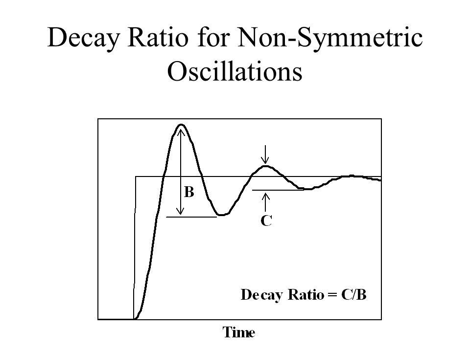 Decay Ratio for Non-Symmetric Oscillations
