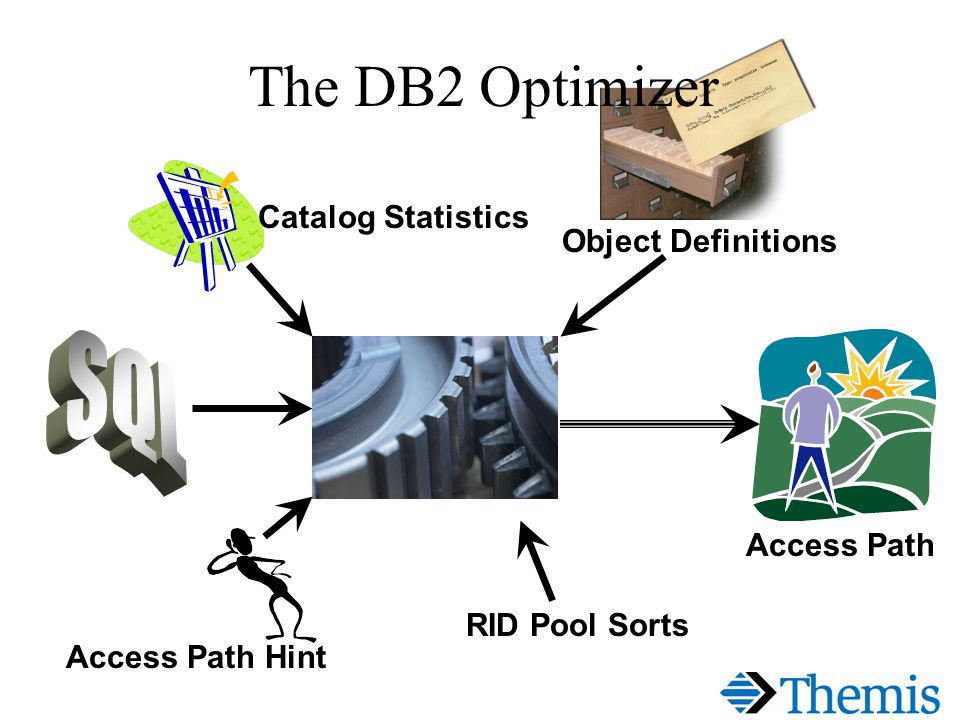 Stage 1 versus Stage 2 Predicates Stage 1 (DB2 Data Manager) is responsible for translating the data stored on pages into a result set of rows and columns.