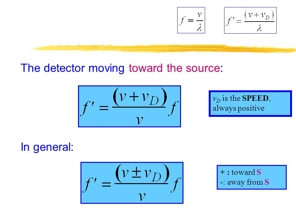 Detector Moving, Source Stationary The detector stationary: Distance the sound travels in time t Divided by to get the number of periods in time t Per