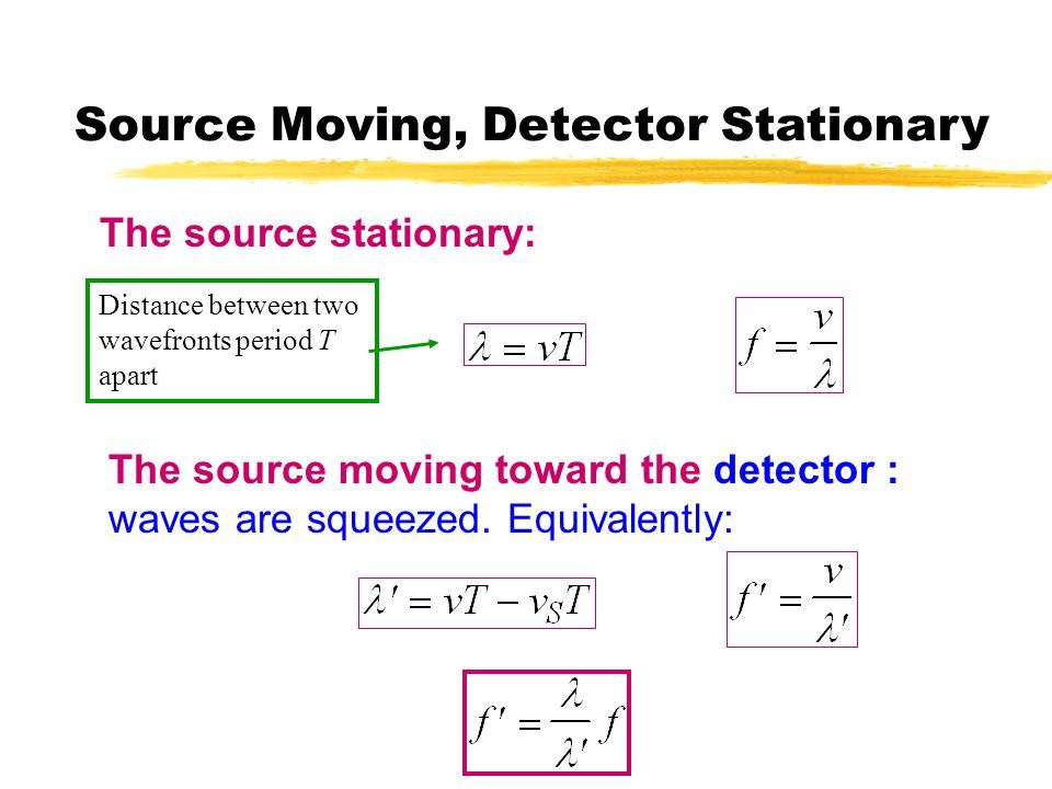 Source Moving, Detector Stationary The source stationary: Distance between two wavefronts period T apart The source moving toward the detector : waves are squeezed.