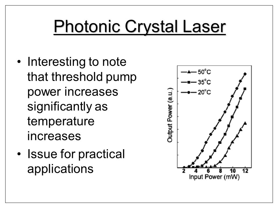 Photonic Crystal Laser Interesting to note that threshold pump power increases significantly as temperature increases Issue for practical applications