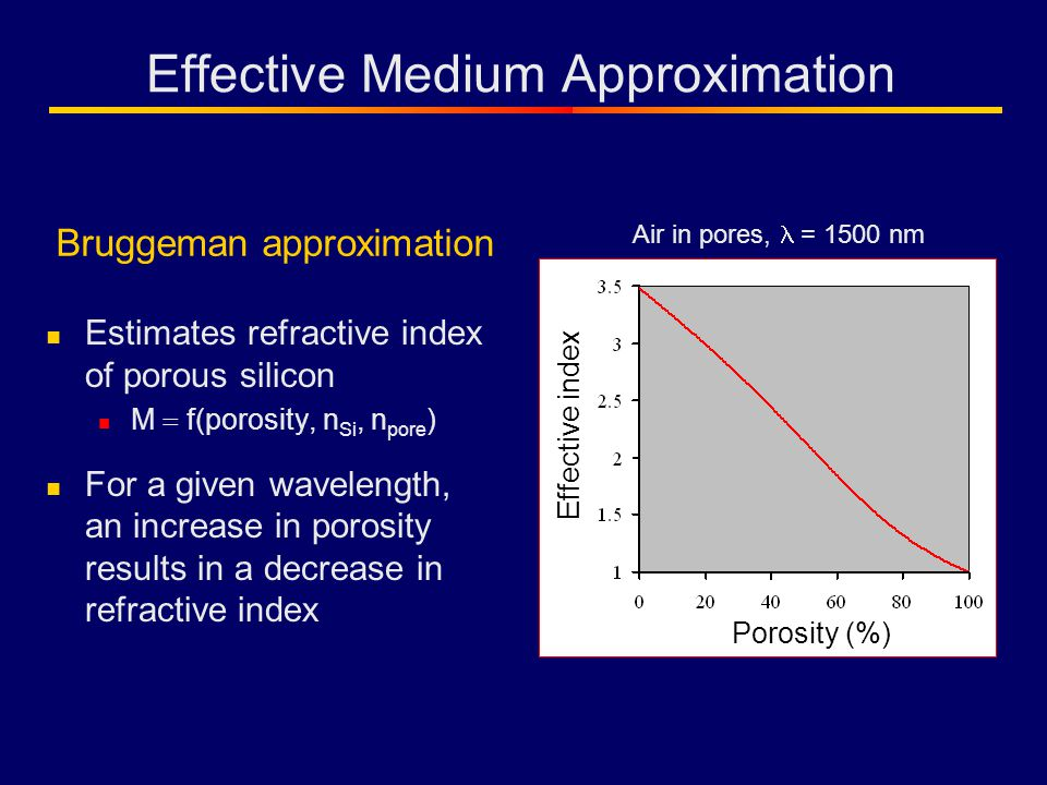 Effective Medium Approximation Estimates refractive index of porous silicon M f(porosity, n Si, n pore ) For a given wavelength, an increase in porosity results in a decrease in refractive index Bruggeman approximation Porosity (%) Effective index Air in pores, = 1500 nm