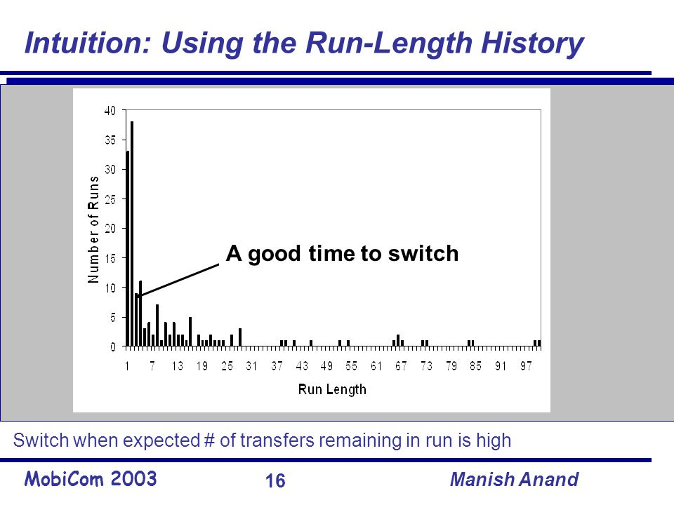 MobiCom 2003 Manish Anand 16 Intuition: Using the Run-Length History A good time to switch Switch when expected # of transfers remaining in run is high