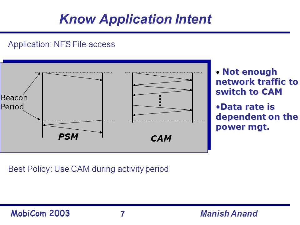 MobiCom 2003 Manish Anand 8 Know Application Intent Application: Stock Ticker that is receiving 10 packets per second Best policy: Use PSM Data rate is not dependent on power mgmt.