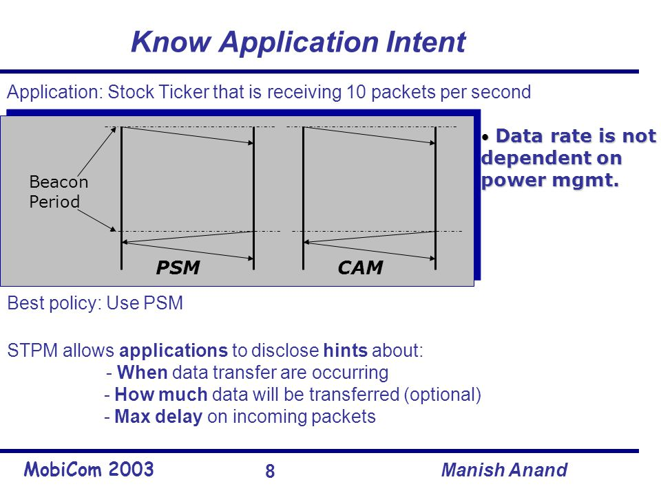 MobiCom 2003 Manish Anand 9 Be Proactive Transition cost of changing power mode: 200-600 ms.