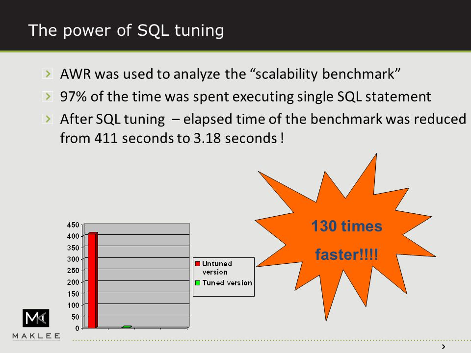 The power of SQL tuning AWR was used to analyze the scalability benchmark 97% of the time was spent executing single SQL statement After SQL tuning – elapsed time of the benchmark was reduced from 411 seconds to 3.18 seconds .