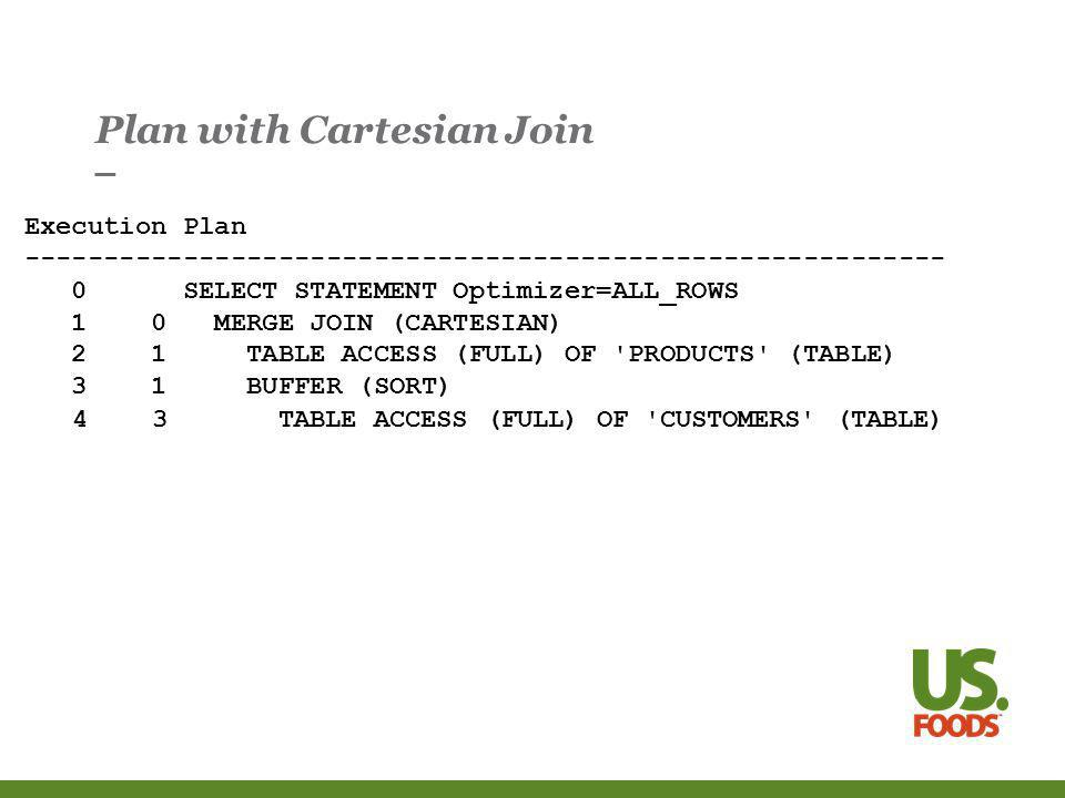 Plan with Cartesian Join Execution Plan SELECT STATEMENT Optimizer=ALL_ROWS 1 0 MERGE JOIN (CARTESIAN) 2 1 TABLE ACCESS (FULL) OF PRODUCTS (TABLE) 3 1 BUFFER (SORT) 4 3 TABLE ACCESS (FULL) OF CUSTOMERS (TABLE)