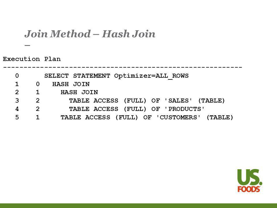 Join Method – Hash Join Execution Plan SELECT STATEMENT Optimizer=ALL_ROWS 1 0 HASH JOIN 2 1 HASH JOIN 3 2 TABLE ACCESS (FULL) OF SALES (TABLE) 4 2 TABLE ACCESS (FULL) OF PRODUCTS 5 1 TABLE ACCESS (FULL) OF CUSTOMERS (TABLE)