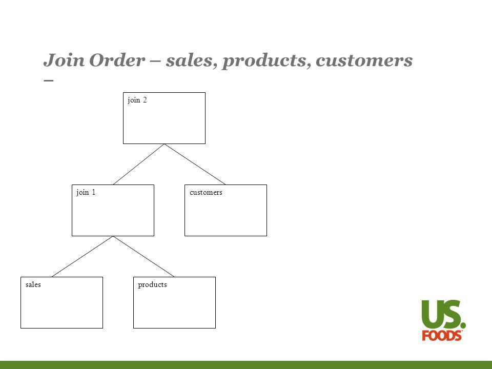 Join Order as Plan Execution Plan ---------------------------------------------------------- 0 SELECT STATEMENT 1 0 HASH JOIN 2 1 HASH JOIN 3 2 TABLE ACCESS (FULL) OF SALES (TABLE) 4 2 TABLE ACCESS (FULL) OF PRODUCTS (TABLE 5 1 TABLE ACCESS (FULL) OF CUSTOMERS (TABLE)