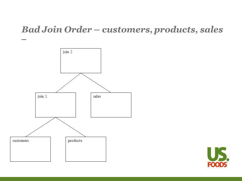 Cartesian Join – all products to all customers SQL> -- joining products and customers SQL> -- cartesian join SQL> SQL> select 2 product_name,customer_name 3 from products, customers 4 where 5 product_type = Cheese and 6 customer_state = FL ; PRODUCT_NAME CUSTOMER_NAME ------------ ----------------- Chedder Sunshine State Co Chedder Green Valley Inc Feta Sunshine State Co Feta Green Valley Inc