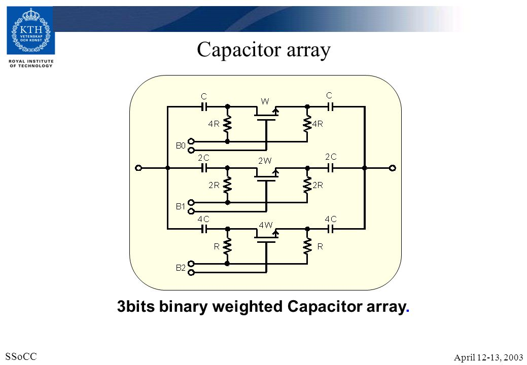 April 12-13, 2003 SSoCC 12 Capacitor array 3bits binary weighted Capacitor array.