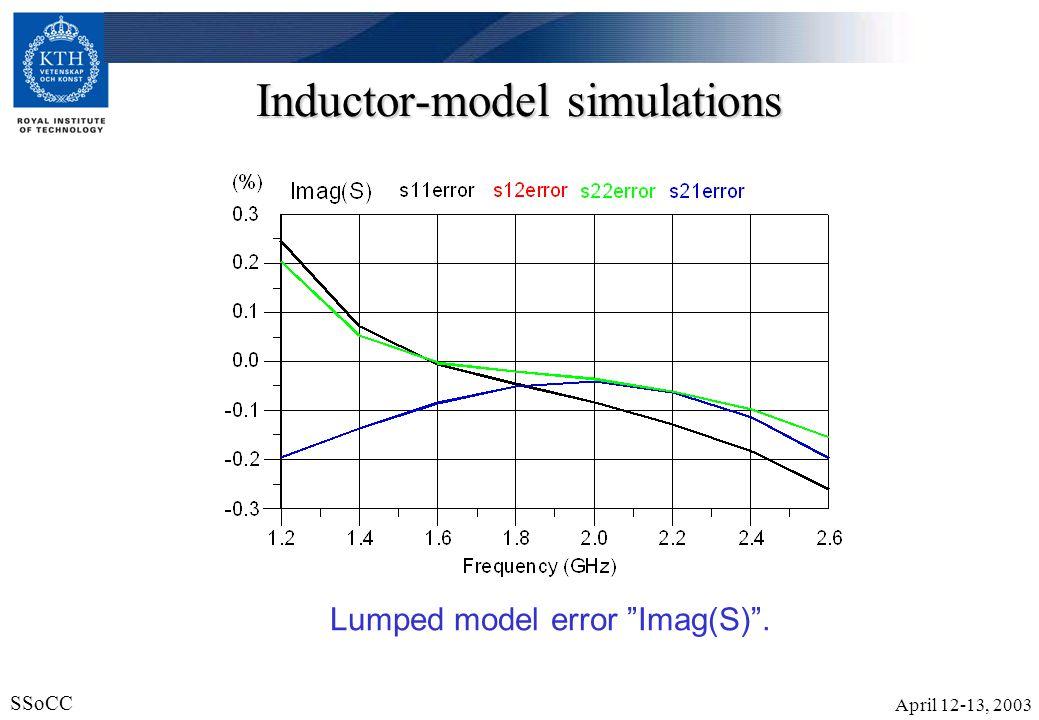 April 12-13, 2003 SSoCC 18 Inductor-model simulations Lumped model error Imag(S).