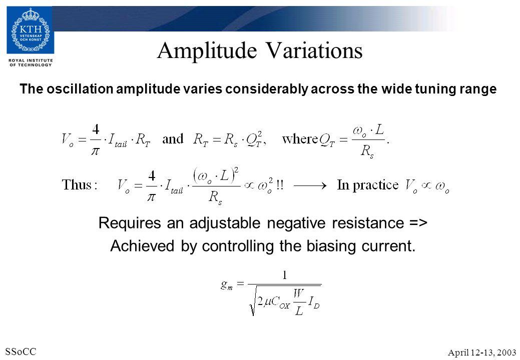 April 12-13, 2003 SSoCC 19 Amplitude Variations The oscillation amplitude varies considerably across the wide tuning range Requires an adjustable nega