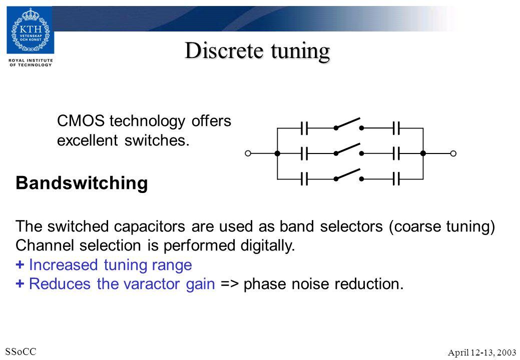 April 12-13, 2003 SSoCC 17 Inductor-model simulations Lumped model error Real(S).