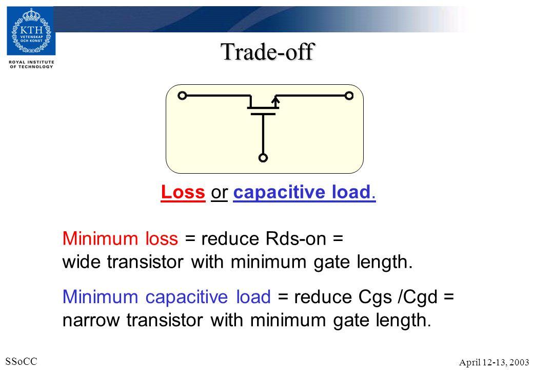 April 12-13, 2003 SSoCC 9 Switch Optimisation NMOS transistors (higher transconductance).
