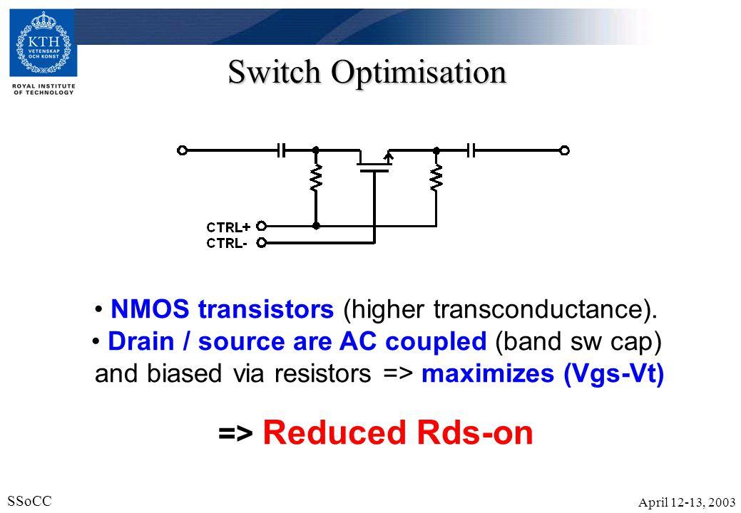 April 12-13, 2003 SSoCC 10 Switch On Switch on: V gs = 1.8 V => Minimum R DS