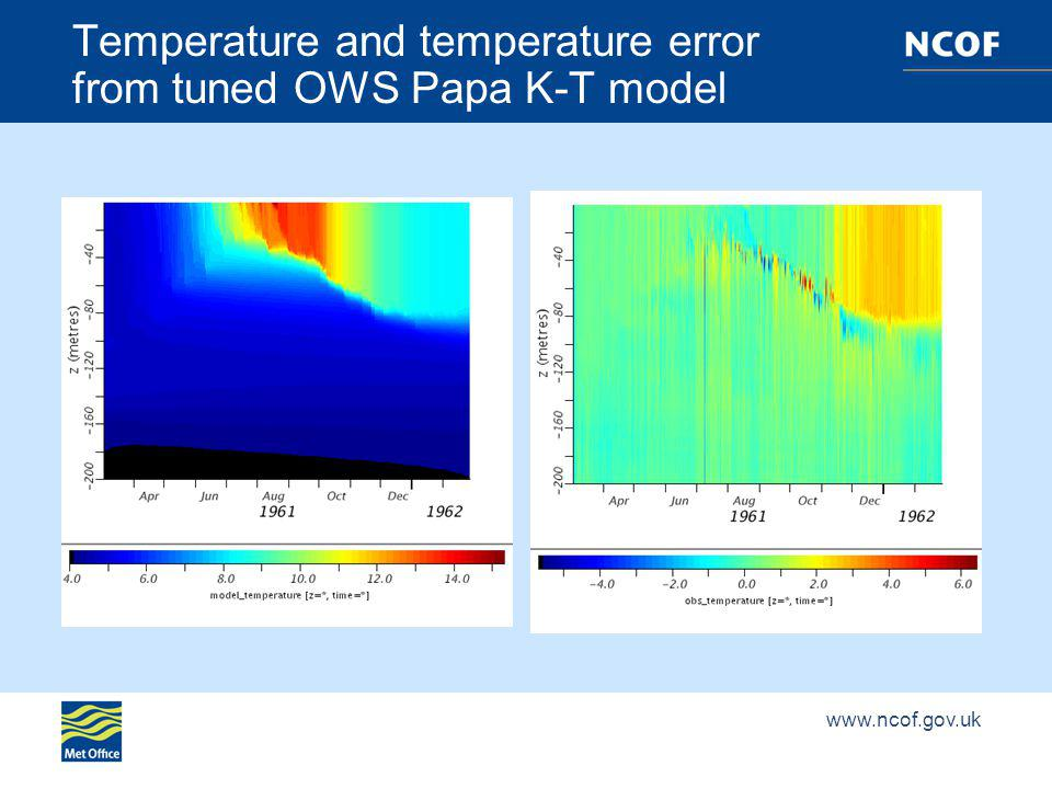 Temperature and temperature error from tuned OWS Papa K-T model