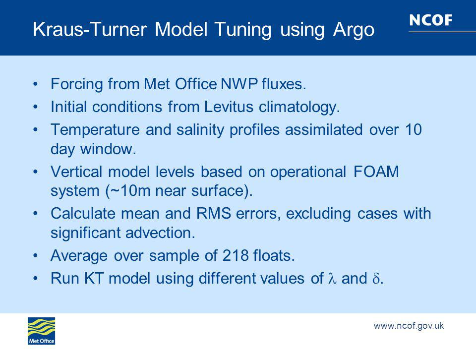 Kraus-Turner Model Tuning using Argo Forcing from Met Office NWP fluxes.
